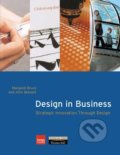 Design Process in Business - Design Council