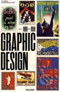 History of Graphic Design, 1890-1959 - Jens