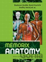 Memorix Anatomy - Entire human anatomy in English and Latin (a kolektiv Radovan
