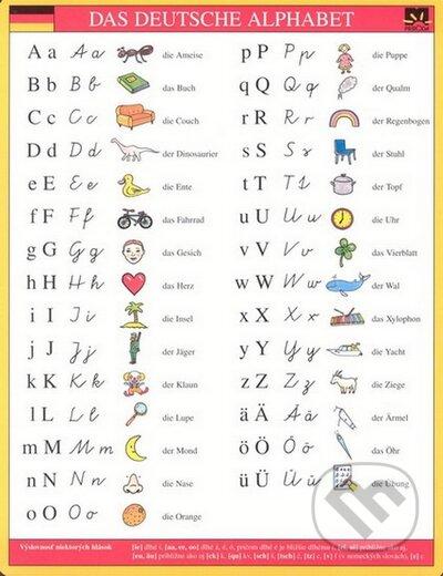 Newdawn.it Das Deutsche Alphabet - karta Image