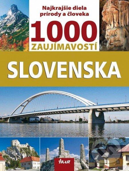 Interdrought2020.com 1000 zaujímavostí Slovenska Image