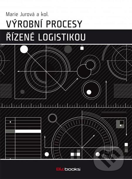 Interdrought2020.com Výrobní procesy řízené logistikou Image