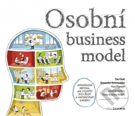 Fatimma.cz Osobní business model Image