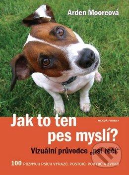 Interdrought2020.com Jak to ten pes myslí? Image