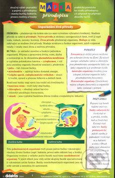 Fatimma.cz Mapka přírodopisu 1 Image