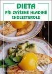 Fatimma.cz Dieta při zvýšené hladině cholesterolu Image