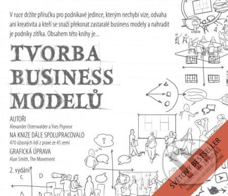 Fatimma.cz Tvorba business modelů Image