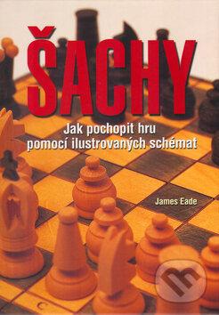 Fatimma.cz Šachy Image