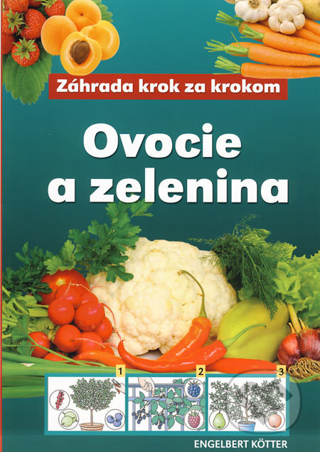 Fatimma.cz Ovocie a zelenina Image