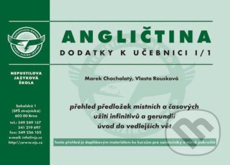 Interdrought2020.com Angličtina - dodatky Image