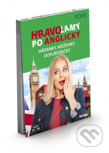 Interdrought2020.com Hravolamy po anglicky Image