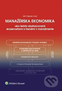 Fatimma.cz Manažérska ekonomika Image