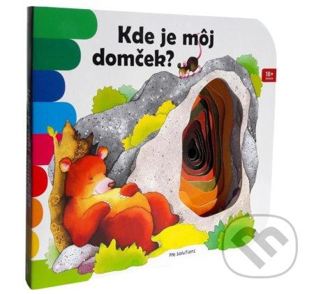 Fatimma.cz Kde je môj domček? Image