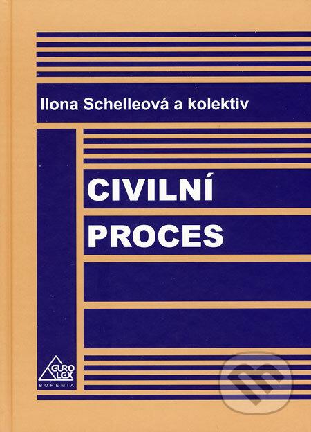 Fatimma.cz Civilní proces Image