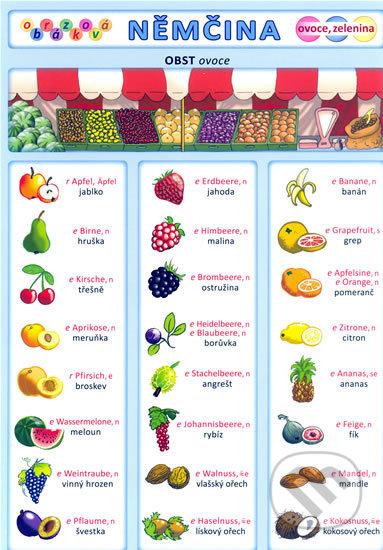 Peticenemocnicesusice.cz Obrázková němčina: Ovoce a zelenina Image