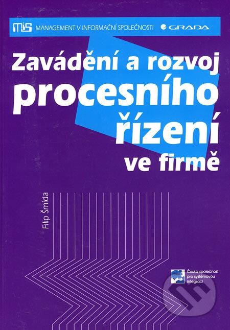 Peticenemocnicesusice.cz Zavádění a rozvoj procesního řízení ve firmě Image