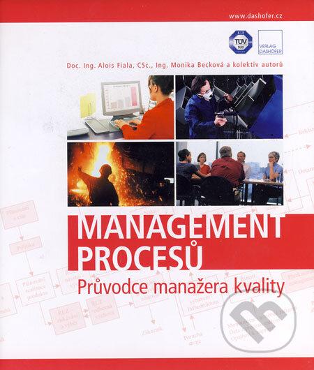 Peticenemocnicesusice.cz Management procesů - svazek 1 + 2 Image