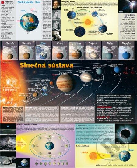 Fatimma.cz Slnečná sústava (tabuľka) Image