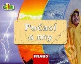 Fatimma.cz Čti+ Počasí a my Image