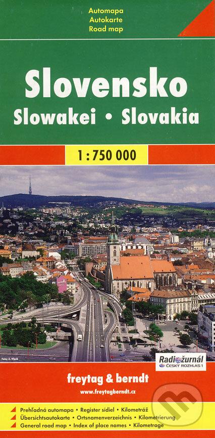 Fatimma.cz Slovensko 1:750 000 Image