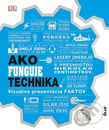Fatimma.cz Ako funguje technika Image