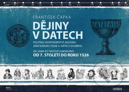 Fatimma.cz Dějiny v datech: Od 7. století do roku 1526 Image