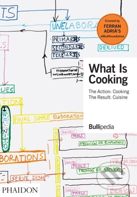 What is Cooking - Ferran Adria