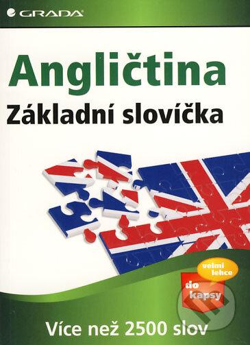Interdrought2020.com Angličtina – Základní slovíčka Image