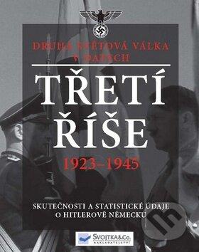 Fatimma.cz Třetí říše 1923 - 1945 Image