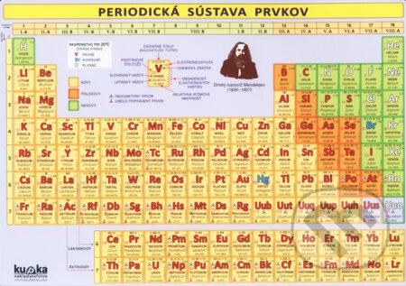 2e906403c Kniha: Periodická sústava prvkov (Petr Kupka a kolektív) | Martinus