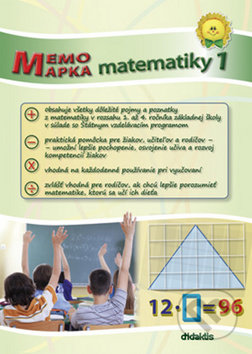 Fatimma.cz MemoMapka matematiky 1 Image