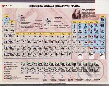 7d3be19a5 Kniha: Periodická sústava chemických prvkov (Publicom) | Martinus