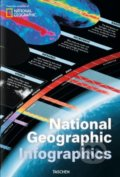 National Geographic Infographics - Julius Wiedemann