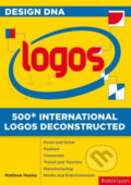Deconstructing Logo Design - Matthew Healey