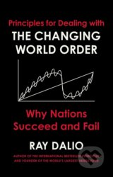 Changing World Order - Ray Dalio